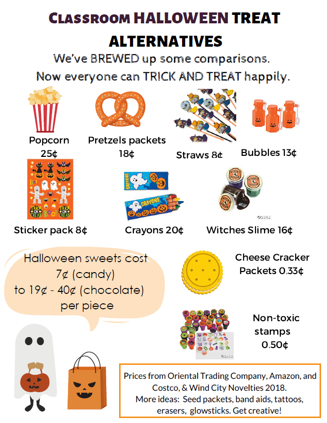 7 Great Education Policy Ideas For >> Healthy Halloween Sacramento City Unified School District