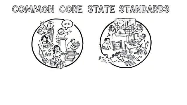 Common Core in 3 Minutes