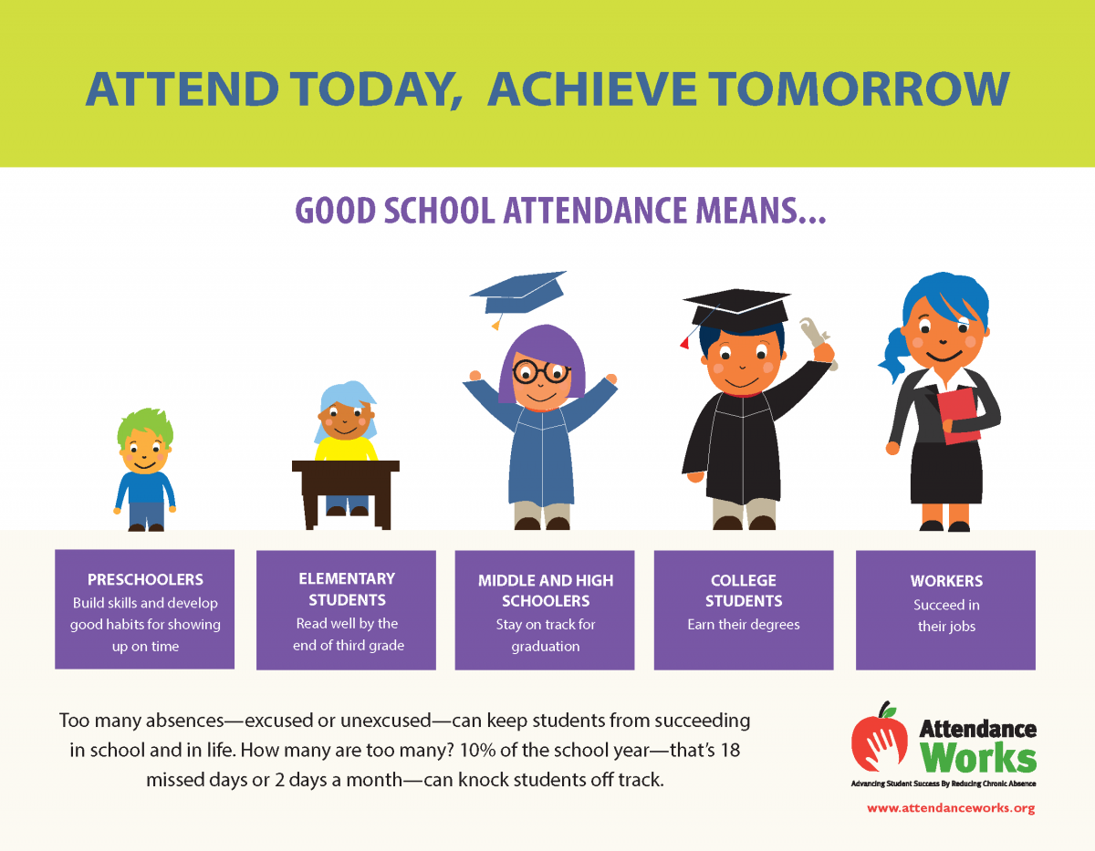 student attendance sacramento city unified school district