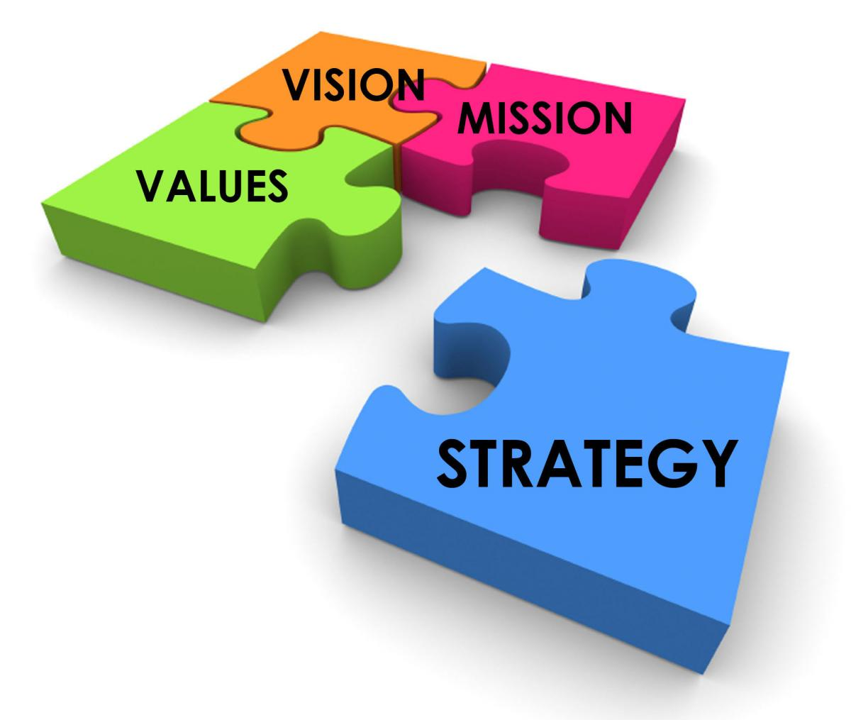 Image of Help SCUSD update its Strategic Plan — take our survey